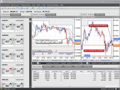 Forex vt trader